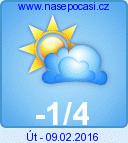 Dnešní počasí v Rejdicích