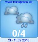 Aktuální předpověď počasí Josefův Důl