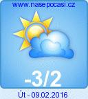PPředpověď počasí v Rokytnici nad Jizerou