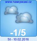 Předpověd počasí na zítřek pro Rokytnici nad Jizerou [Meteopress.cz]