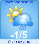 Předpověď počasí v Rokytnici nad Jizerou
