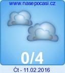 Předpověď počasí  na popozítří - Špičák