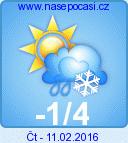 Aktuální předpověď počasí Tanvaldský Špičák