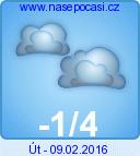 Předpověď počasí na zítra - Zadov