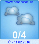 Předpověď počasí  na popozítří - Zadov