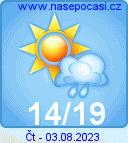 Předpověď počasí na zítra - Blanice