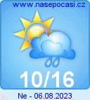 Předpověď počasí na pozítří - Blanice