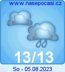 Předpověď počasí  na popozítří - Blanice