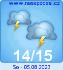 Předpověď počasí na pozítří - Radbůza