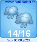 Předpověď počasí  na popozítří - Radbůza