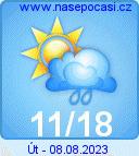 Předpověď počasí  na popozítří - Vltava