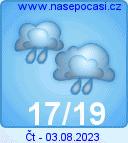 P�edpov�� po�as� pro Brno - Meteopress Online