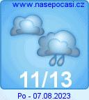 Předpověď počasí  na popozítří - Časký Krumlov