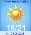 Předpověď počasí na pozítří - Domažlice
