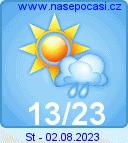 Počasí dnes