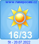 Прогноз погоды в КМарианских Лазнях
