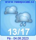 Předpověď počasí  na popozítří - Klatovy