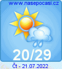 Liberec - dnes