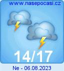 Pardubice - dnes