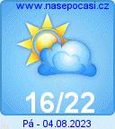 Pardubice AKTUÁNĚ