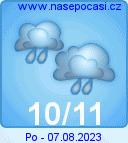Předpověď počasí na zítra - Prachatice