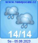 Předpověď počasí na pozítří - Sušice