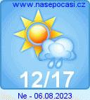 Předpověď počasí  na popozítří - Sušice