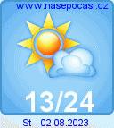 Počasí pro Ústí nad Orlicí
