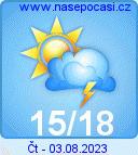 Předpověď počasí pro žďár nad Sázavou