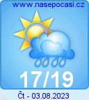 ZÍTRA počasí