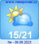 Počasí na Znojemsku