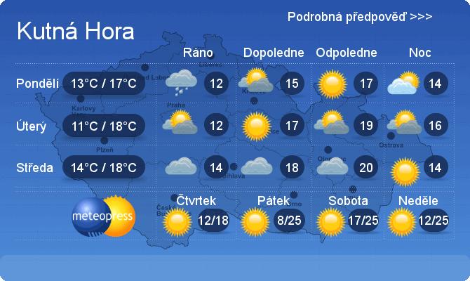 Počasí Kutná Hora