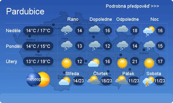Počasí Pardubice