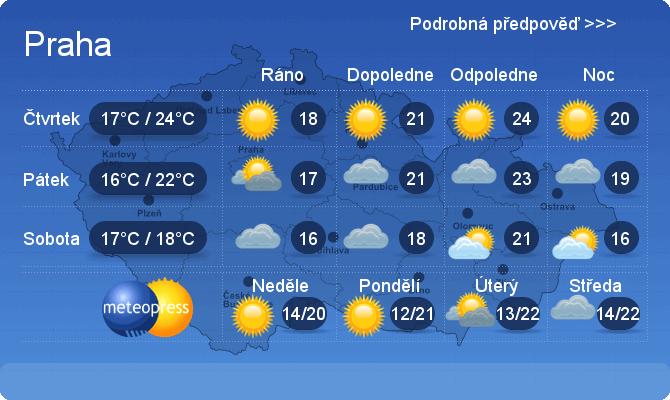 Počasí Praha