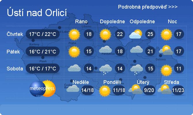 https://meteopress.cz/pictures2/mesta/usti_nad_orlici_123.png