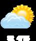 Počasí zítra