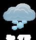 Aktuální předpověď počasí