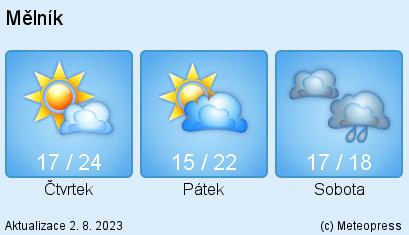 stav počasí