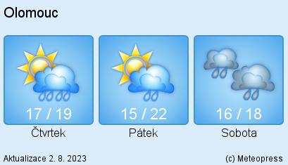 Předpověď počasí pro olomoucko: