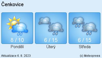 Předpověď počasí pro Čenkovice
