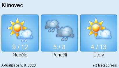 Předpověď počasí pro Klínovec