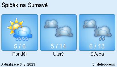 Předpověď počasí pro Špičák na Šumavě
