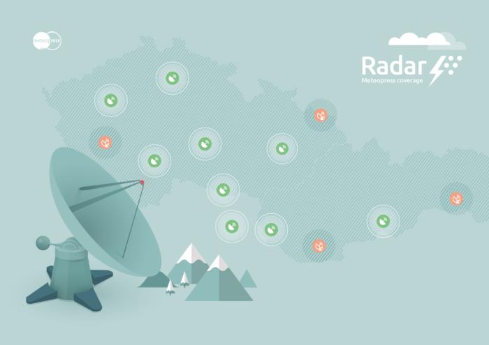 Meteoradary na mapě